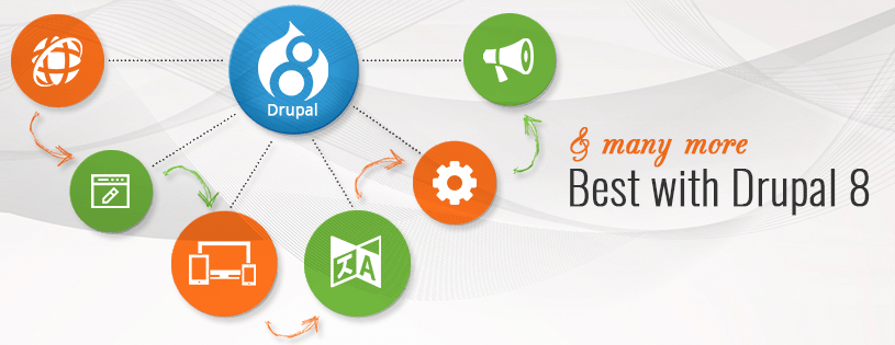 Ready to Migrate Drupal 8? The Best Features of Drupal 8 You Should Learn