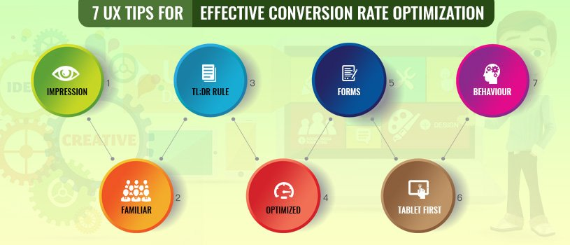 7 UX Tips for Better Conversion