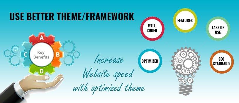 Use Better Theme or Framework