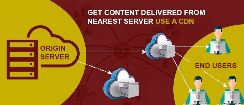 Use a CDN to speed up your blog