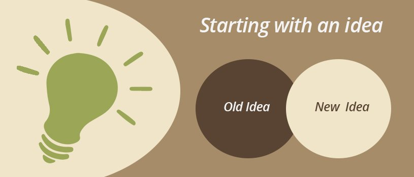 tools every content marketer should use starting with an idea