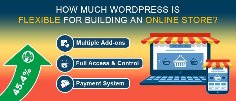 how flexible wordpress building online store