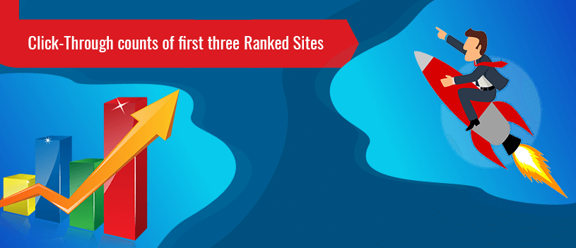 Click-through Counts of First Three Ranked Sites