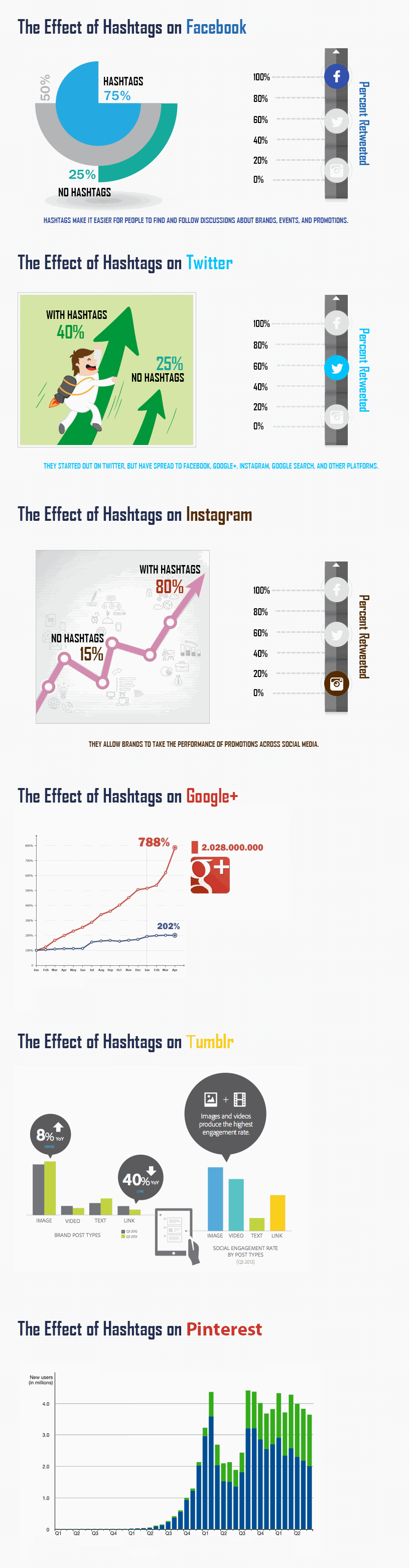hashtags-and-its-importance-in-social-media-marketing