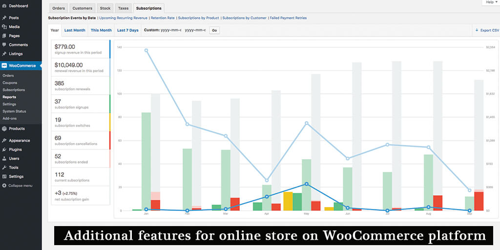 Additional Features for the Online Store on WooCommerce Platform