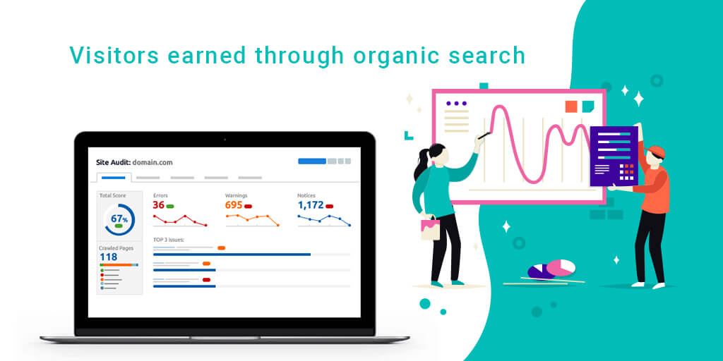 Visitors Earned Through Organic Search