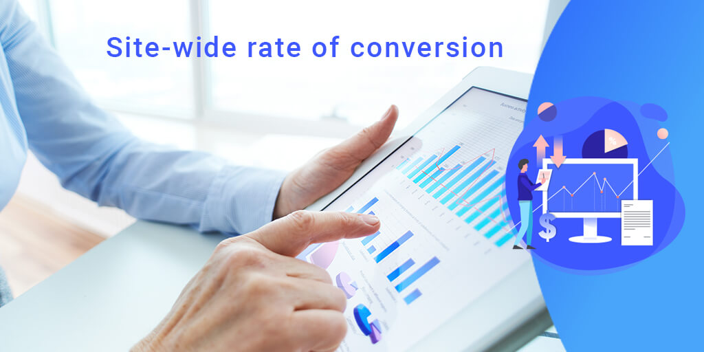 Site-wide Rate of Conversion