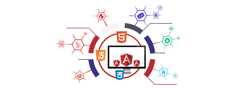 Angular Application Development